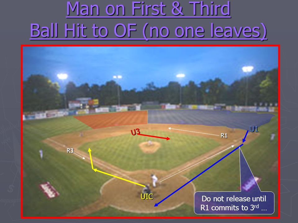 Man on First & Third Ball Hit to OF (no one leaves) U1 U3 UIC R1 R3 Do not release until R1 commits to 3 rd …