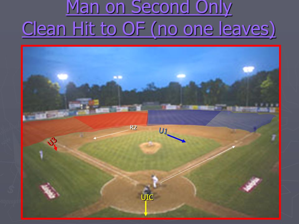 Man on Second Only Clean Hit to OF (no one leaves) UIC R2 U3 U1