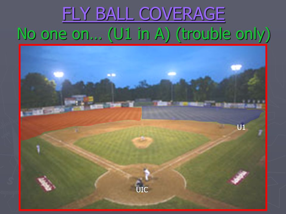 FLY BALL COVERAGE No one on… (U1 in A) (trouble only) UIC U1