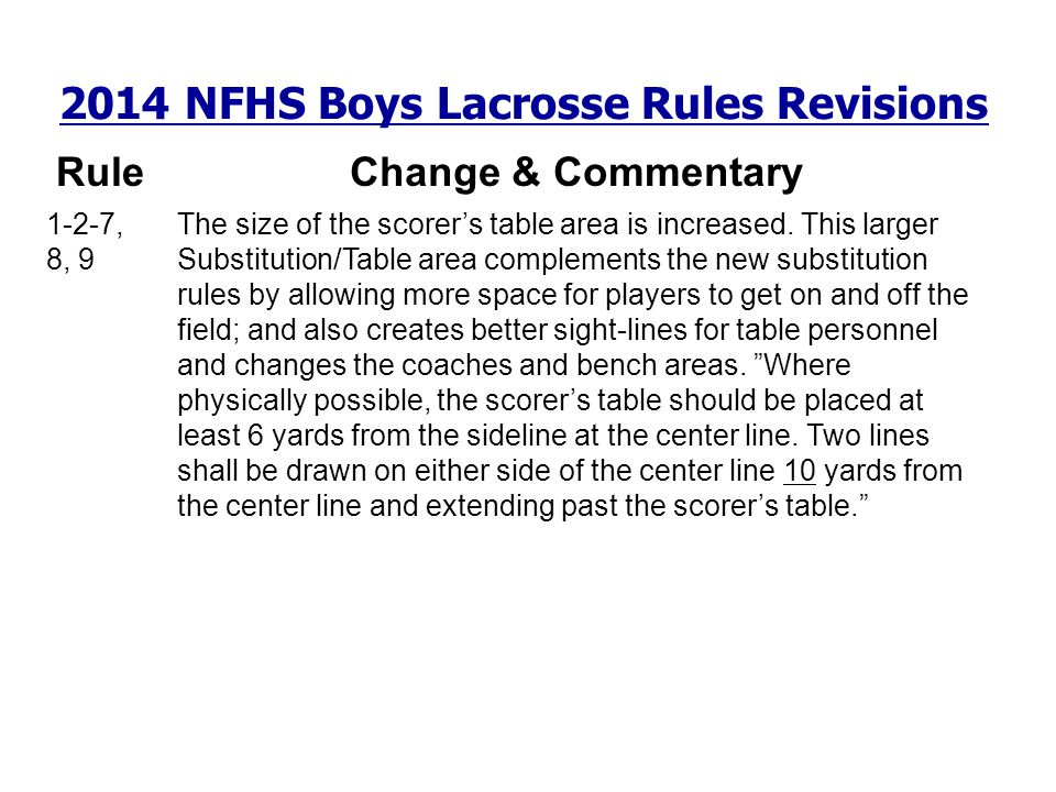 2014 NFHS Boys Lacrosse Rules Revisions RuleChange & Commentary 1-2-7, 8, 9 The size of the scorers table area is increased. This larger Substitution/