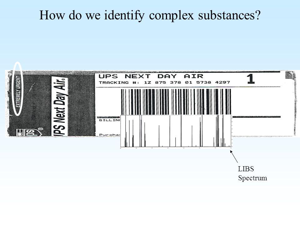 How do we identify complex substances? LIBS Spectrum