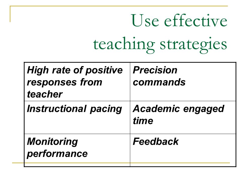 Use effective teaching strategies High rate of positive responses from teacher Precision commands Instructional pacingAcademic engaged time Monitoring performance Feedback
