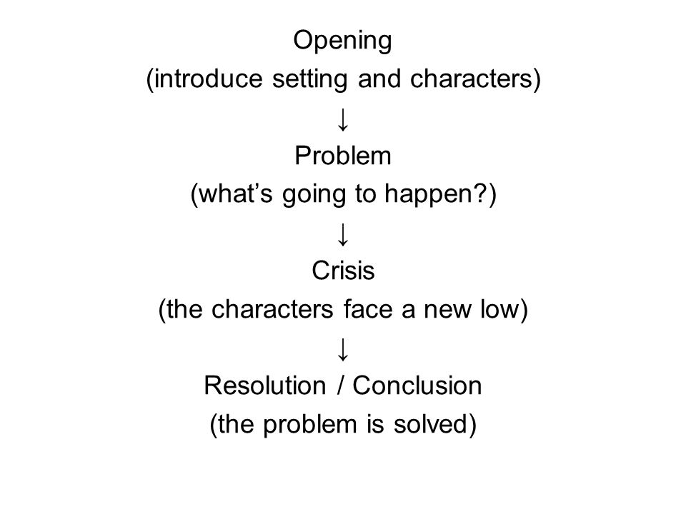 Opening (introduce setting and characters) Problem (whats going to happen?) Crisis (the characters face a new low) Resolution / Conclusion (the proble