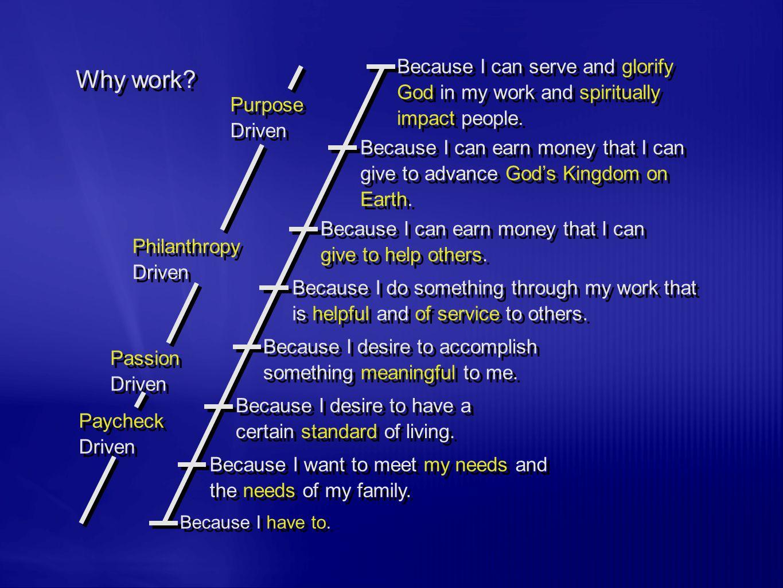 Paycheck Driven Paycheck Driven Passion Driven Passion Driven Philanthropy Driven Philanthropy Driven Purpose Driven Purpose Driven Because I have to.