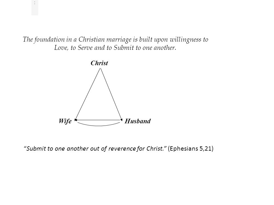 : Christ HusbandWife The foundation in a Christian marriage is built upon willingness to Love, to Serve and to Submit to one another.