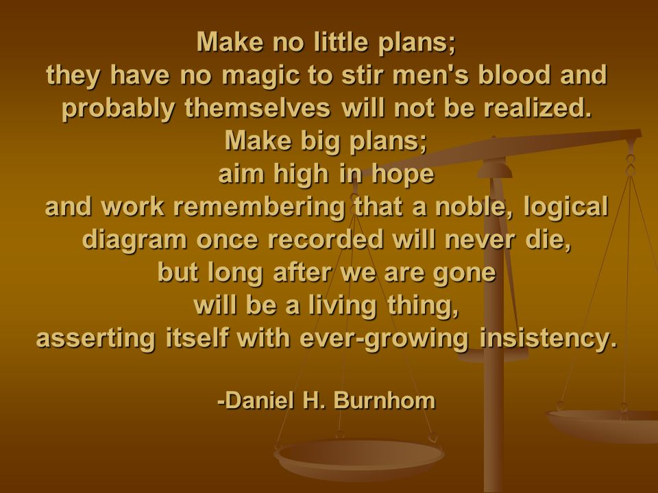 Never, never, never, never give up. ---Winston Churchill