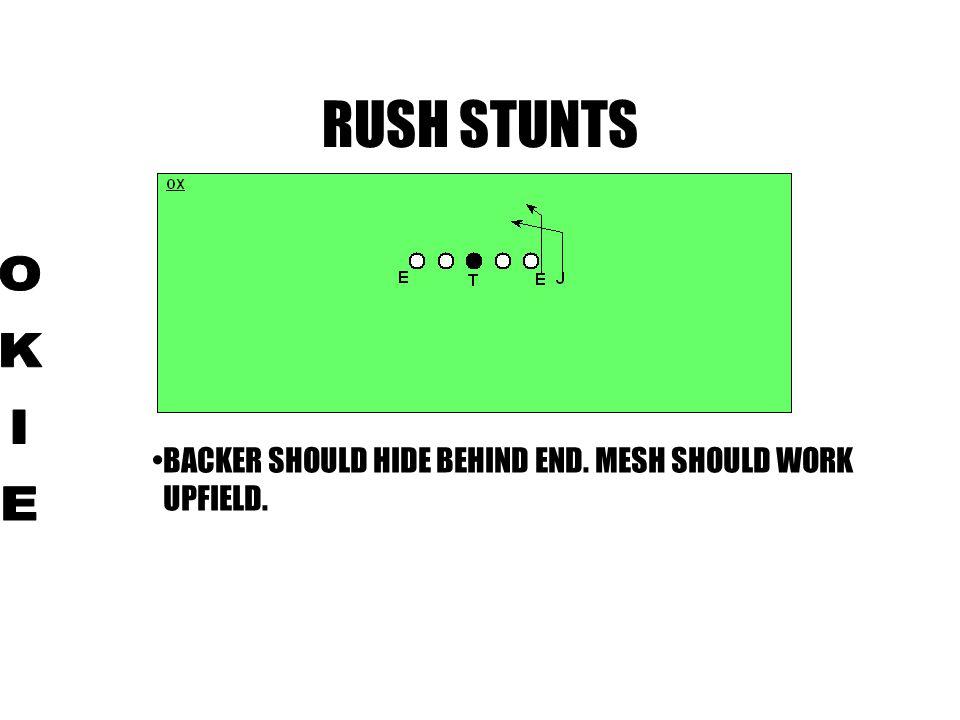 RUSH STUNTS GOOD VS. MAN PROTECTION HIT MAN GOOD VS. AREA PROTECTION BUST GAP