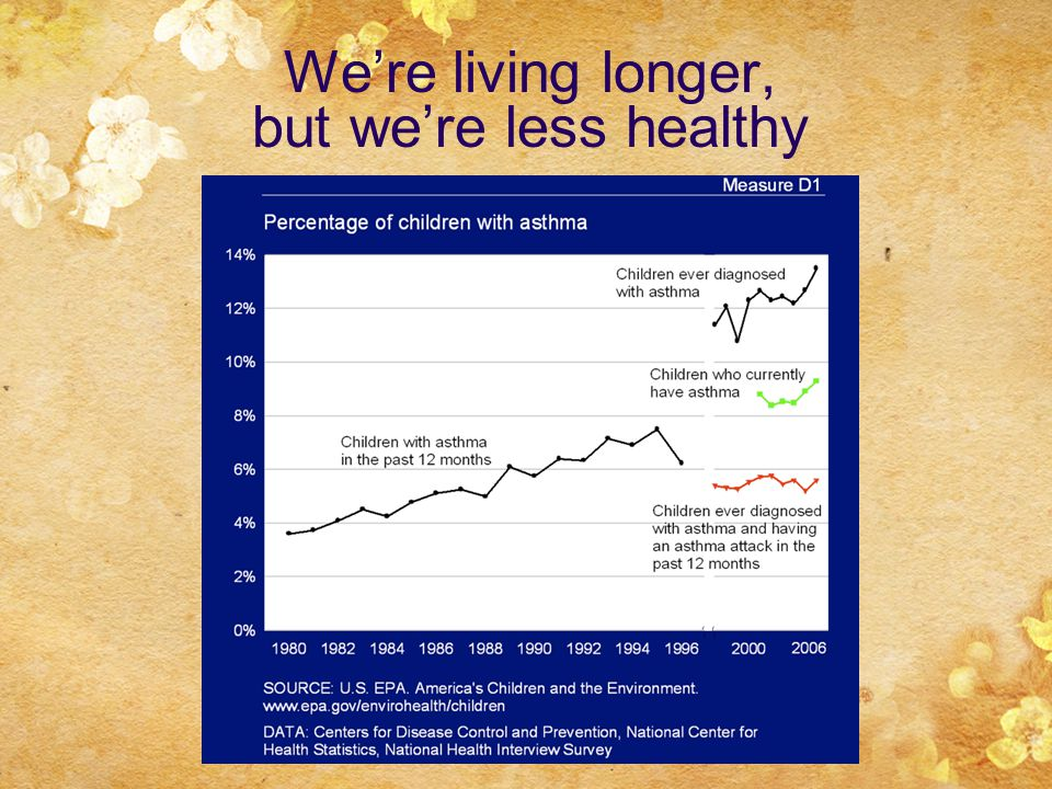 Cancer mortality is going down but cancer incidence keeps going up