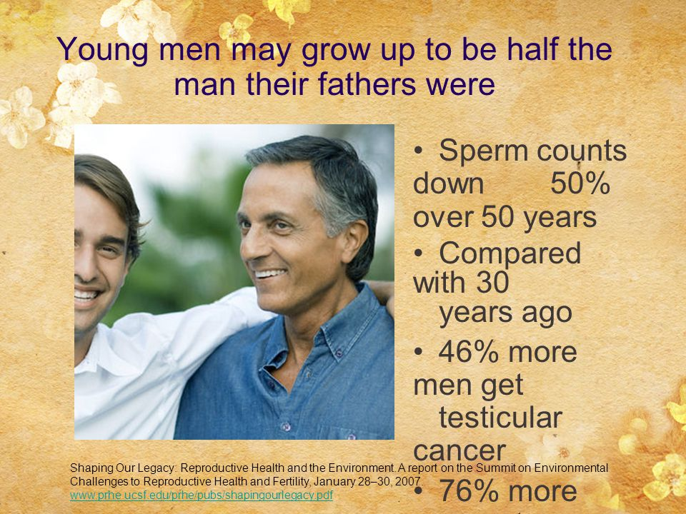 Young men may grow up to be half the man their fathers were Sperm counts down 50% over 50 years Compared with 30 years ago 46% more men get testicular cancer 76% more men get prostate cancer Shaping Our Legacy: Reproductive Health and the Environment.