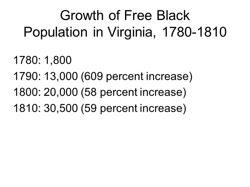 Growth of Free Black Population in Virginia, 1780-1810 1780: 1,800 1790: 13,000 (609 percent increase) 1800: 20,000 (58 percent increase) 1810: 30,500