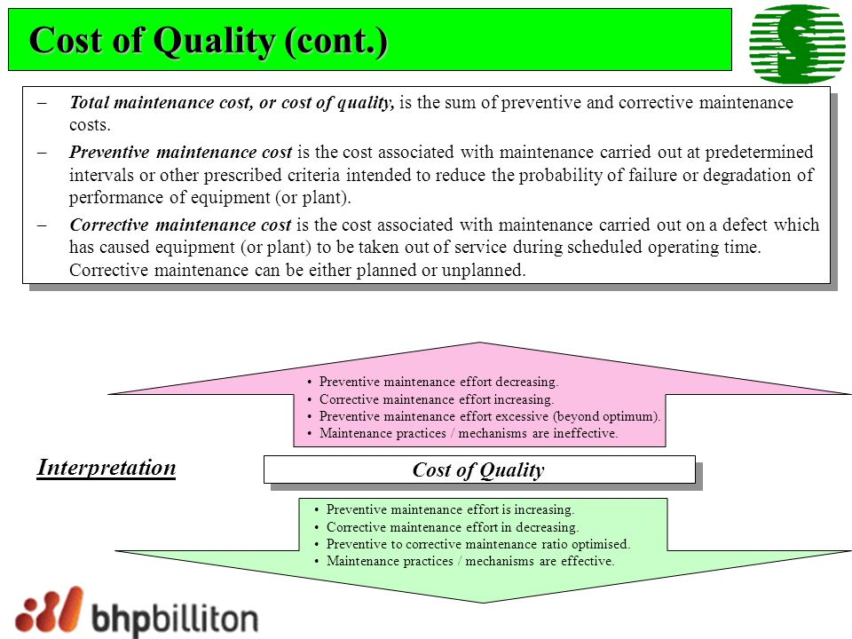 Cost of Quality (cont.) –Total maintenance cost, or cost of quality, is the sum of preventive and corrective maintenance costs. –Preventive maintenanc