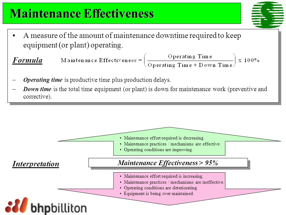 Maintenance Effectiveness A measure of the amount of maintenance downtime required to keep equipment (or plant) operating. Formula –Operating time is