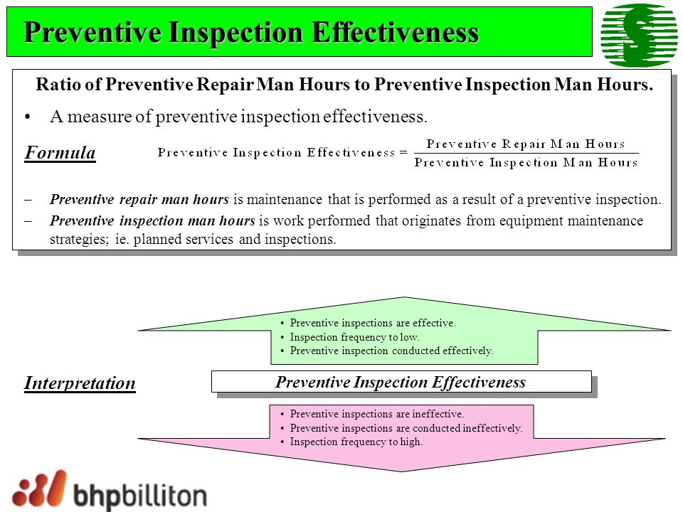 Preventive Inspection Effectiveness Ratio of Preventive Repair Man Hours to Preventive Inspection Man Hours. A measure of preventive inspection effect