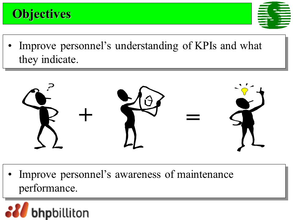 Improve personnels understanding of KPIs and what they indicate. Improve personnels awareness of maintenance performance. Objectives + =