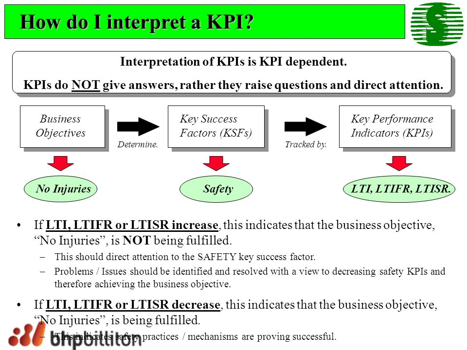 What influence do I have on KPIs.