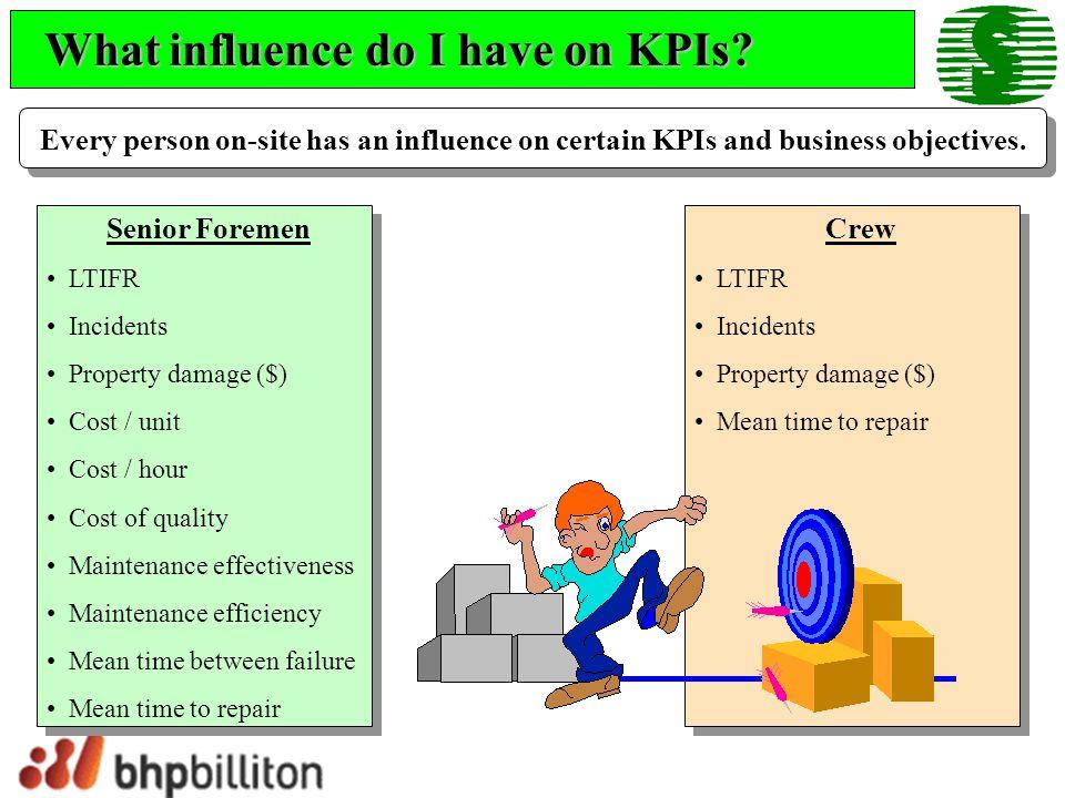 Maintenance KPIs Seventeen (17) primary maintenance KPIs to be utilised.