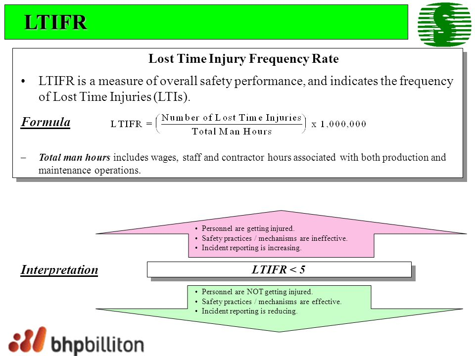 LTIFR Lost Time Injury Frequency Rate LTIFR is a measure of overall safety performance, and indicates the frequency of Lost Time Injuries (LTIs). Form