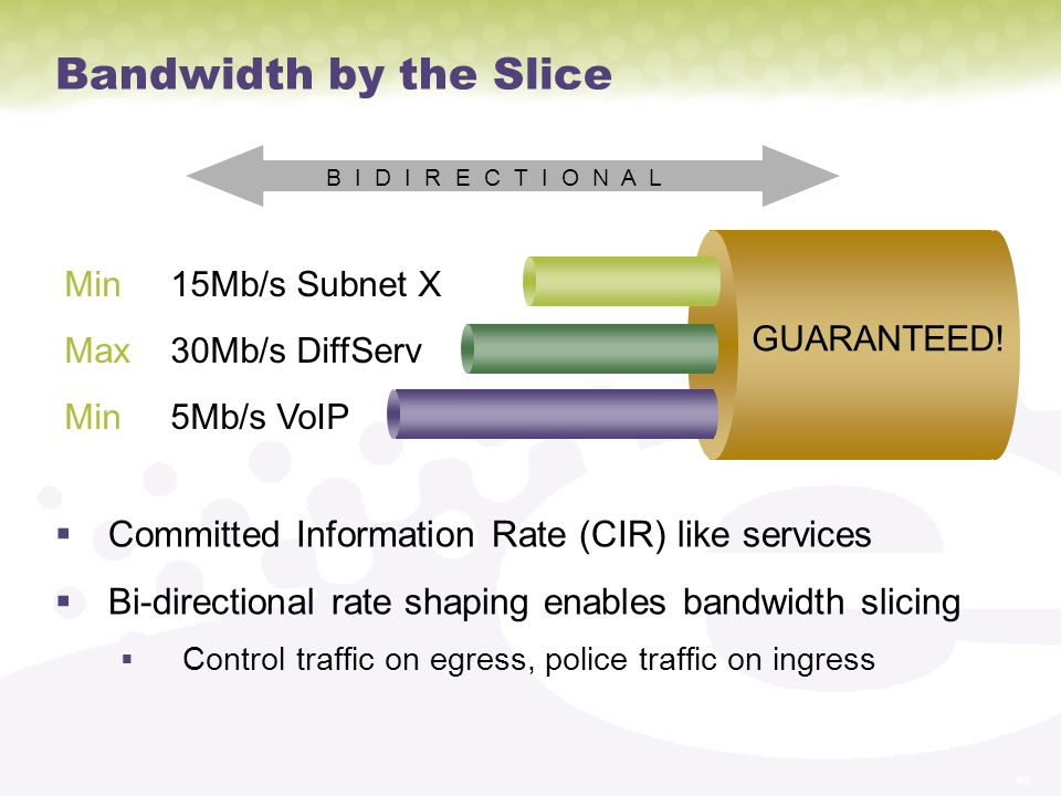 49 Min 5Mb/s VoIP Min 15Mb/s Subnet X Max 30Mb/s DiffServ B I D I R E C T I O N A L Bandwidth by the Slice Committed Information Rate (CIR) like services Bi-directional rate shaping enables bandwidth slicing Control traffic on egress, police traffic on ingress GUARANTEED!