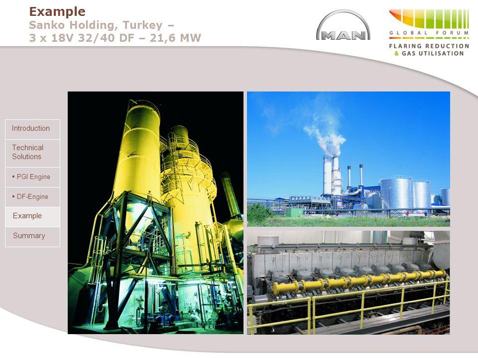 PGI Engine DF-Engine Summary Introduction Technical Solutions Example Example Sanko Holding, Turkey – 3 x 18V 32/40 DF – 21,6 MW Example