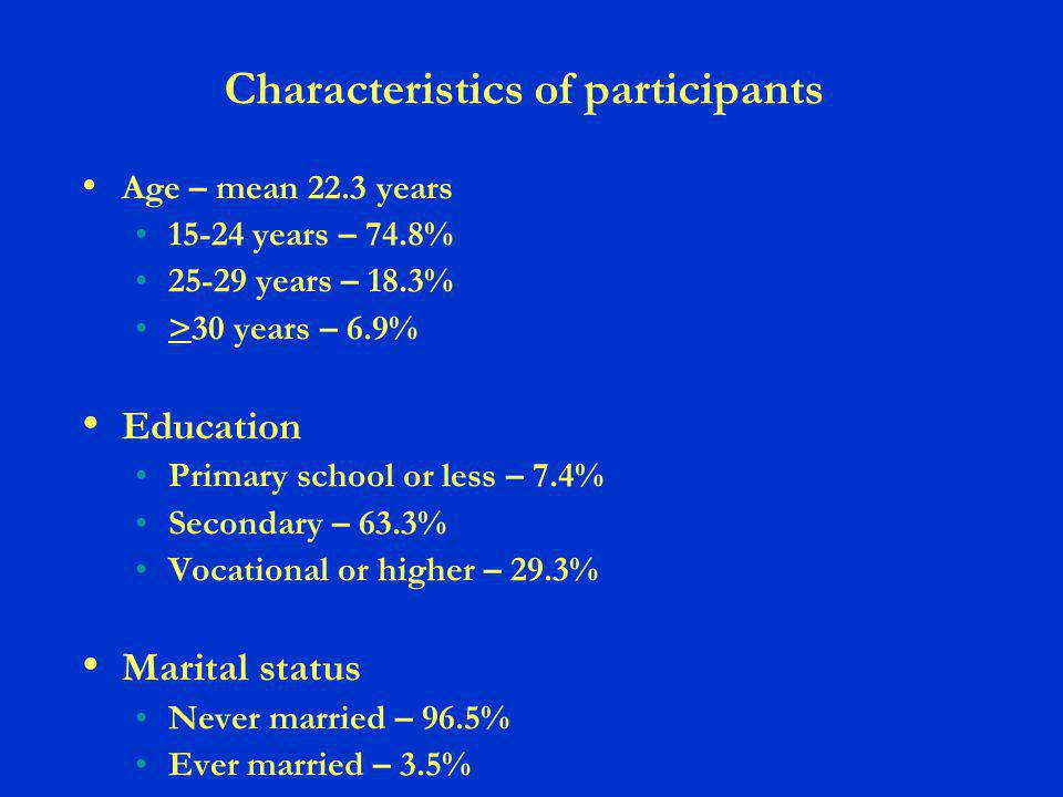 Characteristics of participants Age – mean 22.3 years 15-24 years – 74.8% 25-29 years – 18.3% >30 years – 6.9% Education Primary school or less – 7.4% Secondary – 63.3% Vocational or higher – 29.3% Marital status Never married – 96.5% Ever married – 3.5%