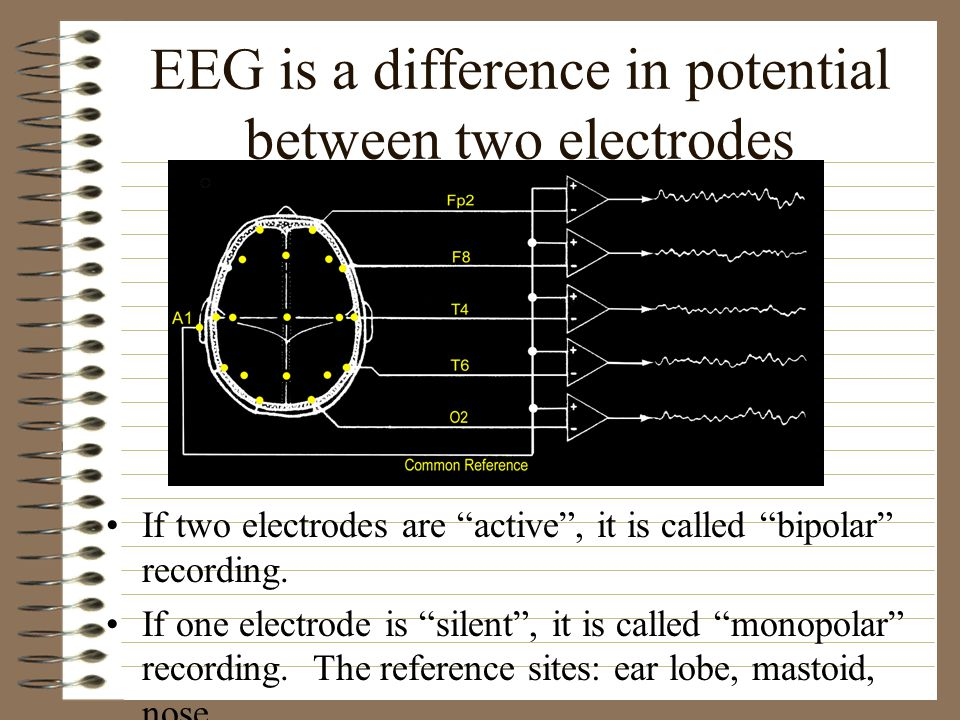 EEG is a difference in potential between two electrodes If two electrodes are active, it is called bipolar recording.