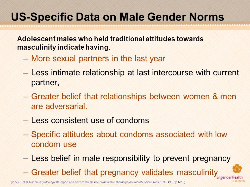 Examples of Gender Integration