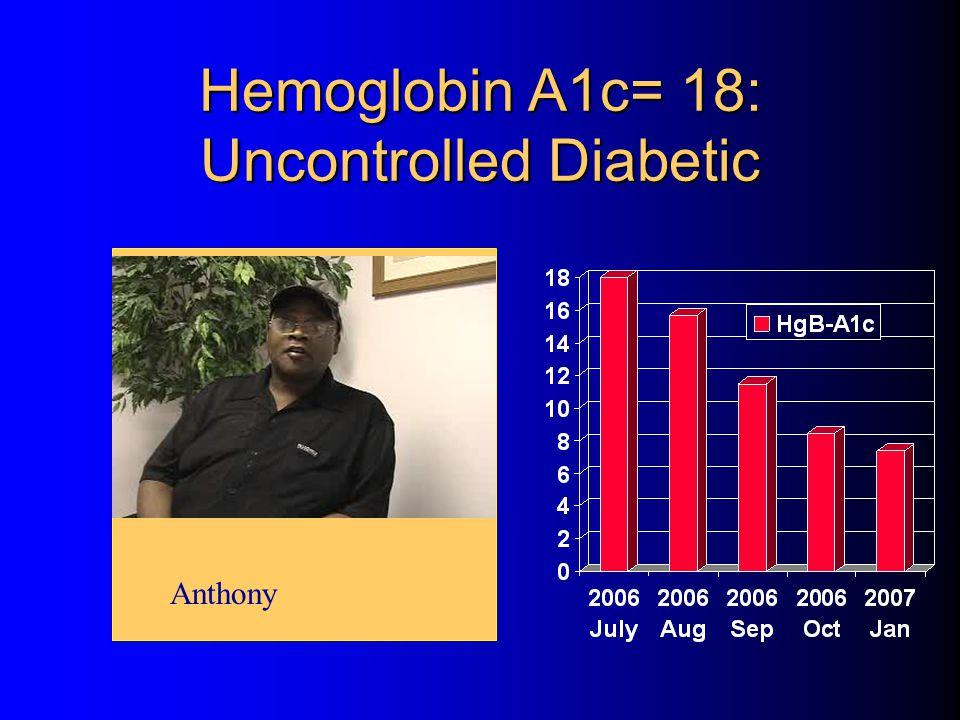Hemoglobin A1c= 18: Uncontrolled Diabetic Anthony