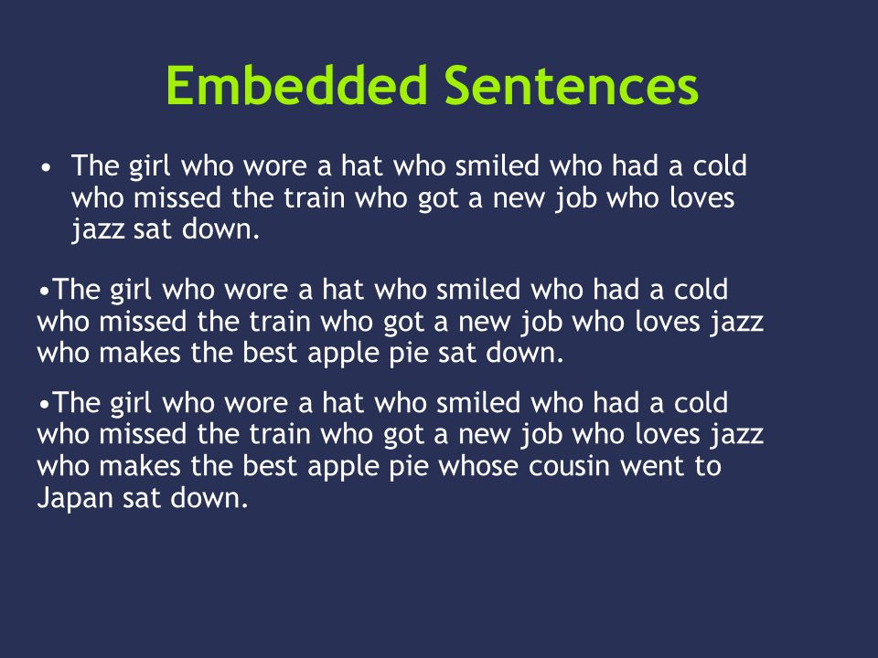The girl who wore a hat who smiled who had a cold who missed the train who got a new job who loves jazz sat down. Embedded Sentences The girl who wore