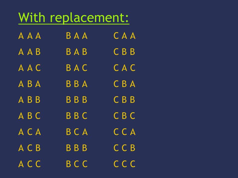 With replacement: AA AB A AC A A AA BB A BC B B AA CB A CC A C AB AB B AC B A AB BB B BC B B AB CB B CC B C AC AB C AC C A AC BB B BC C B AC CB C CC C C