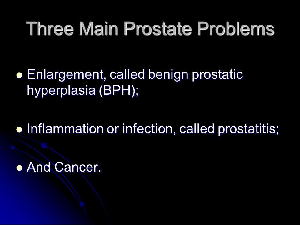 Three Main Prostate Problems Enlargement, called benign prostatic hyperplasia (BPH); Enlargement, called benign prostatic hyperplasia (BPH); Inflammat
