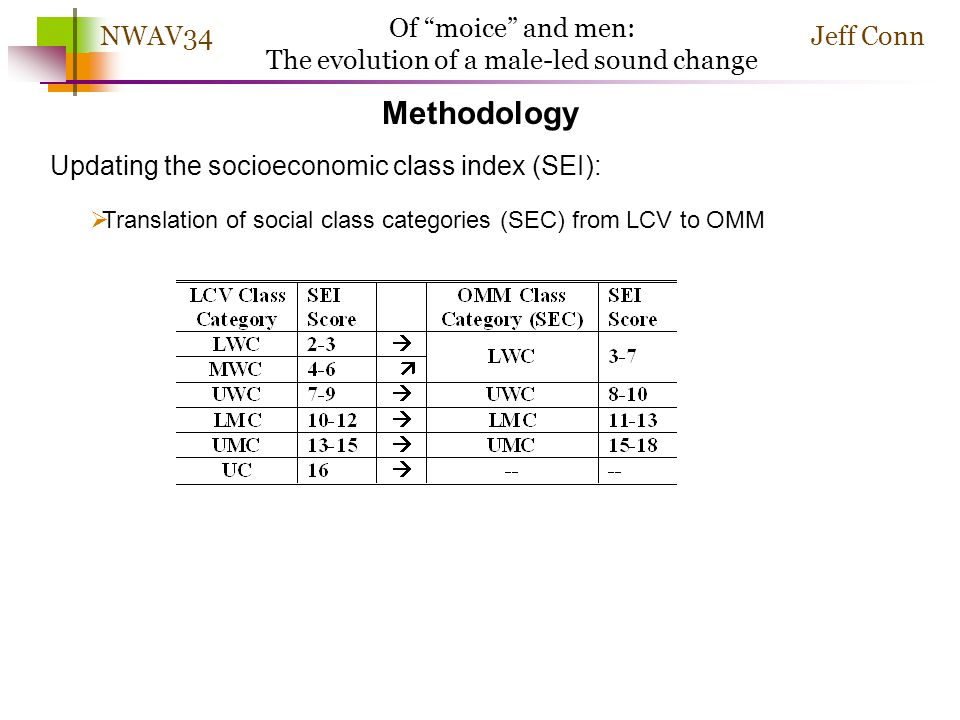 Jeff ConnNWAV34 Of moice and men: The evolution of a male-led sound change Methodology Updating the socioeconomic class index (SEI): The median reside