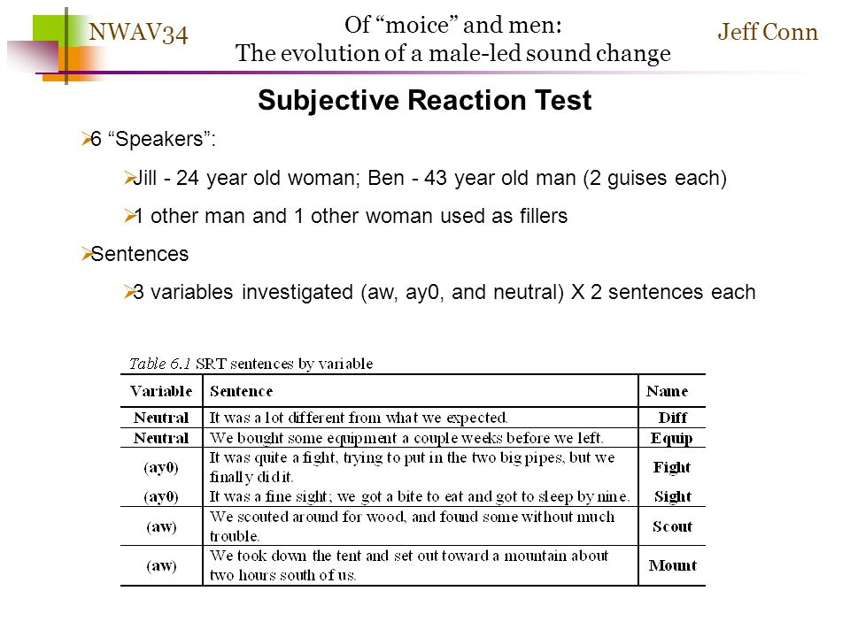 Jeff ConnNWAV34 Of moice and men: The evolution of a male-led sound change Real Time Summary The mechanism of (ay0) raising sound change: change began
