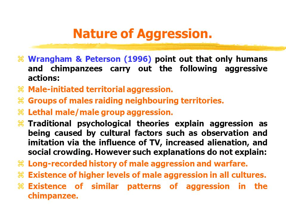 Nature of Aggression.