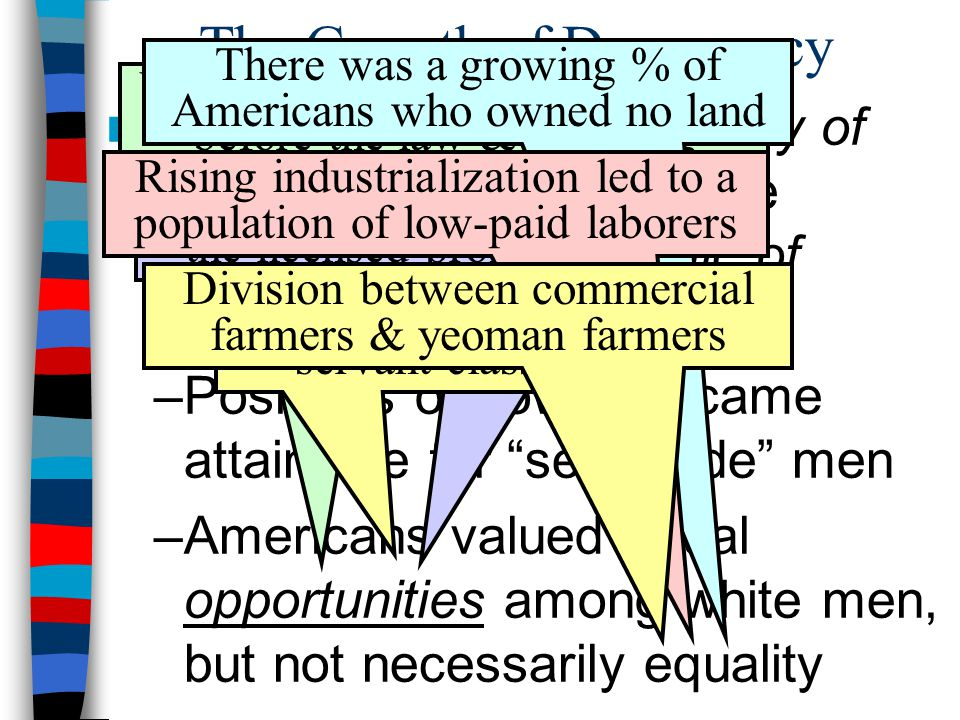 Quick Class Discussion: Why did this unprecedented growth in democracy occur.