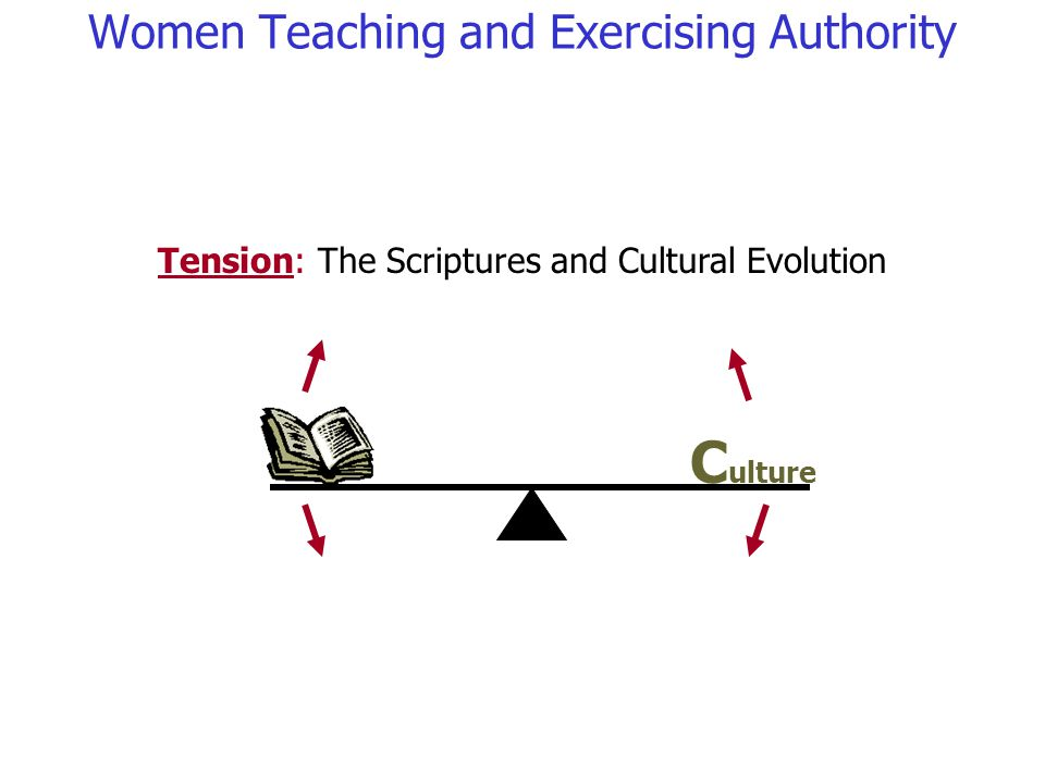 C ulture Tension: The Scriptures and Cultural Evolution Women Teaching and Exercising Authority