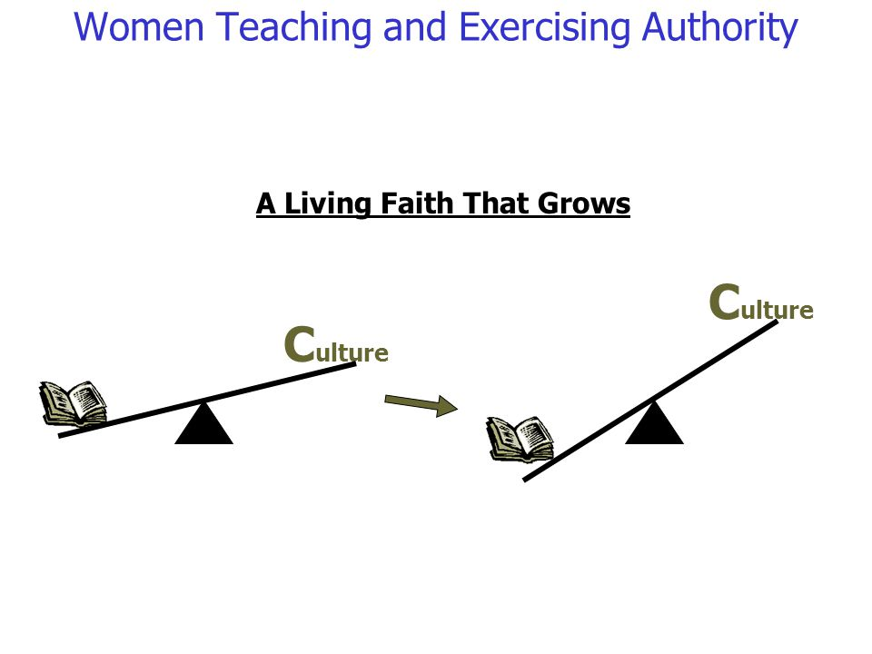 C ulture A Living Faith That Grows C ulture Women Teaching and Exercising Authority