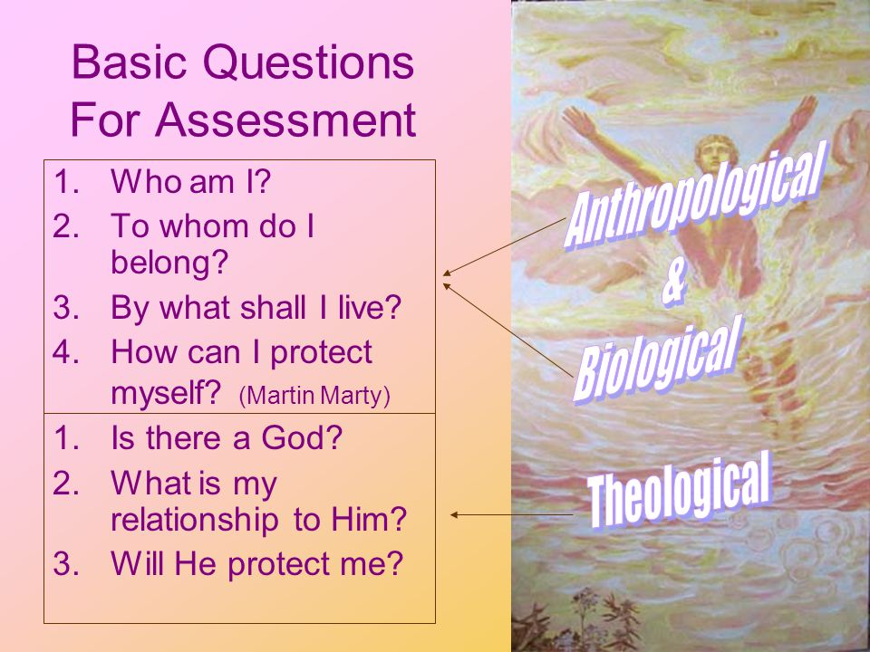 Basic Questions For Assessment 1.Who am I. 2.To whom do I belong.
