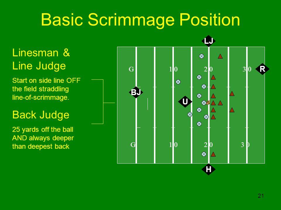 21 Basic Scrimmage Position G 1 0 2 0 3 0 R H U Linesman & Line Judge Start on side line OFF the field straddling line-of-scrimmage. Back Judge 25 yar