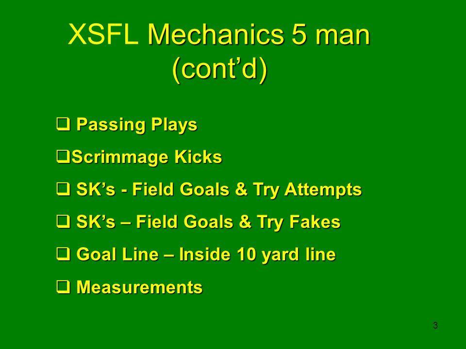 3 Mechanics 5 man (contd) XSFL Mechanics 5 man (contd) Passing Plays Passing Plays Scrimmage Kicks Scrimmage Kicks SKs - Field Goals & Try Attempts SK