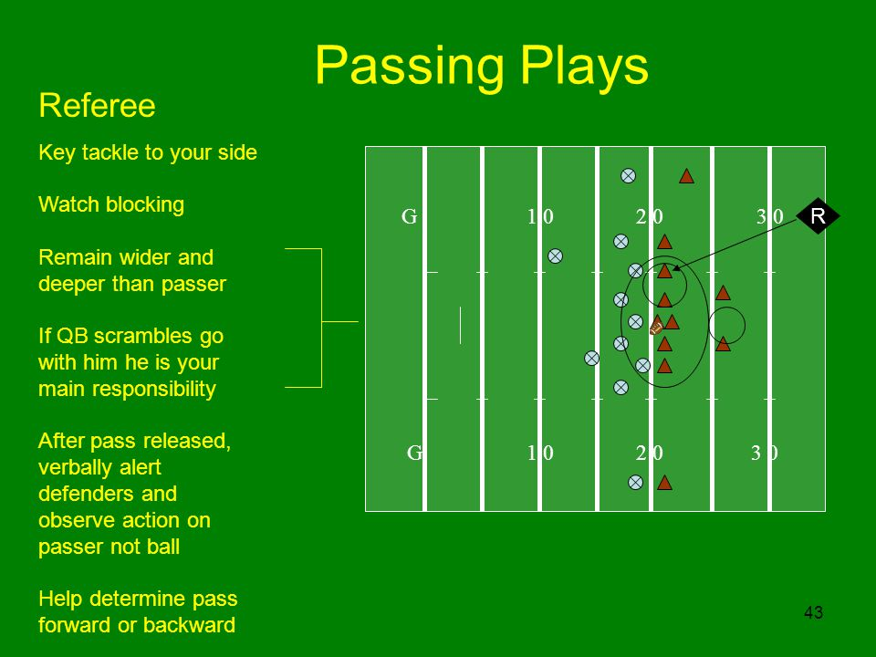 43 Passing Plays G 1 0 2 0 3 0 R Referee Key tackle to your side Watch blocking Remain wider and deeper than passer If QB scrambles go with him he is