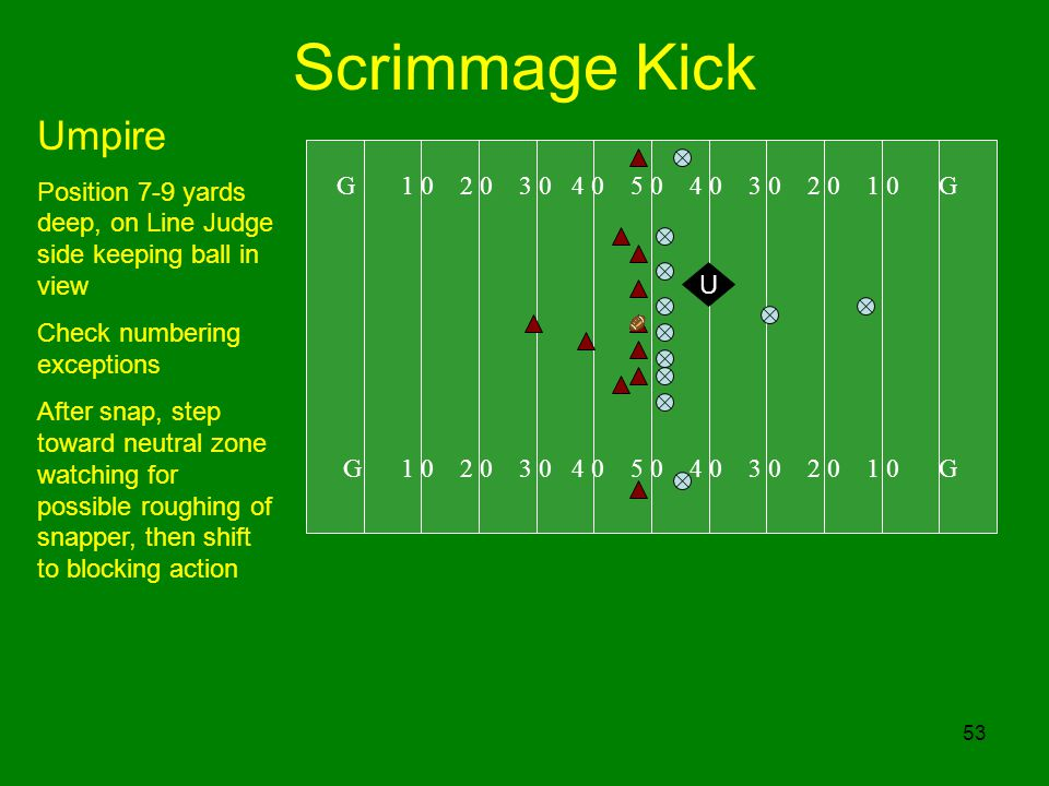53 Scrimmage Kick G 1 0 2 0 3 0 4 0 5 0 4 0 3 0 2 0 1 0 G Umpire Position 7-9 yards deep, on Line Judge side keeping ball in view Check numbering exce