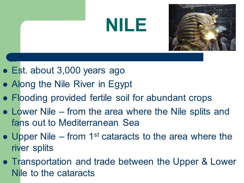 NILE RIVER CIVILIZATION Nile River Valley