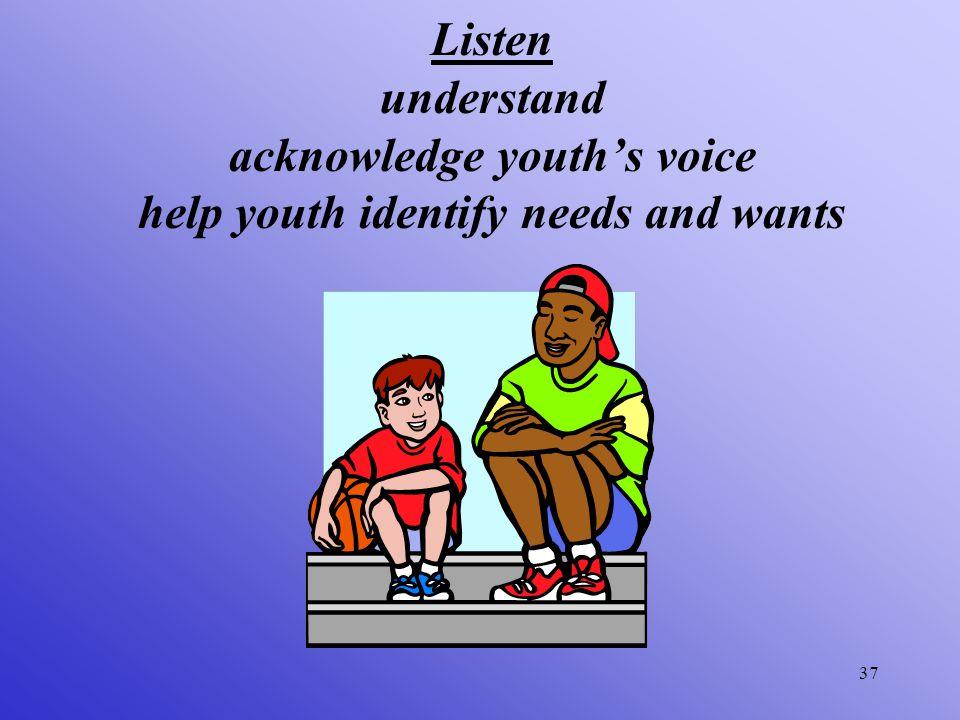 36 Listen Reflect Plan Provide Experience Practice Part III: Coaching Through the Cycle