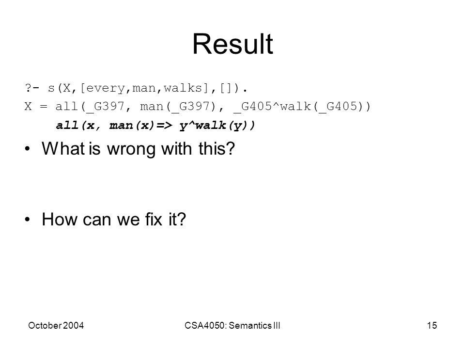October 2004CSA4050: Semantics III15 Result ?- s(X,[every,man,walks],[]). X = all(_G397, man(_G397), _G405^walk(_G405)) all(x, man(x)=> y^walk(y)) Wha