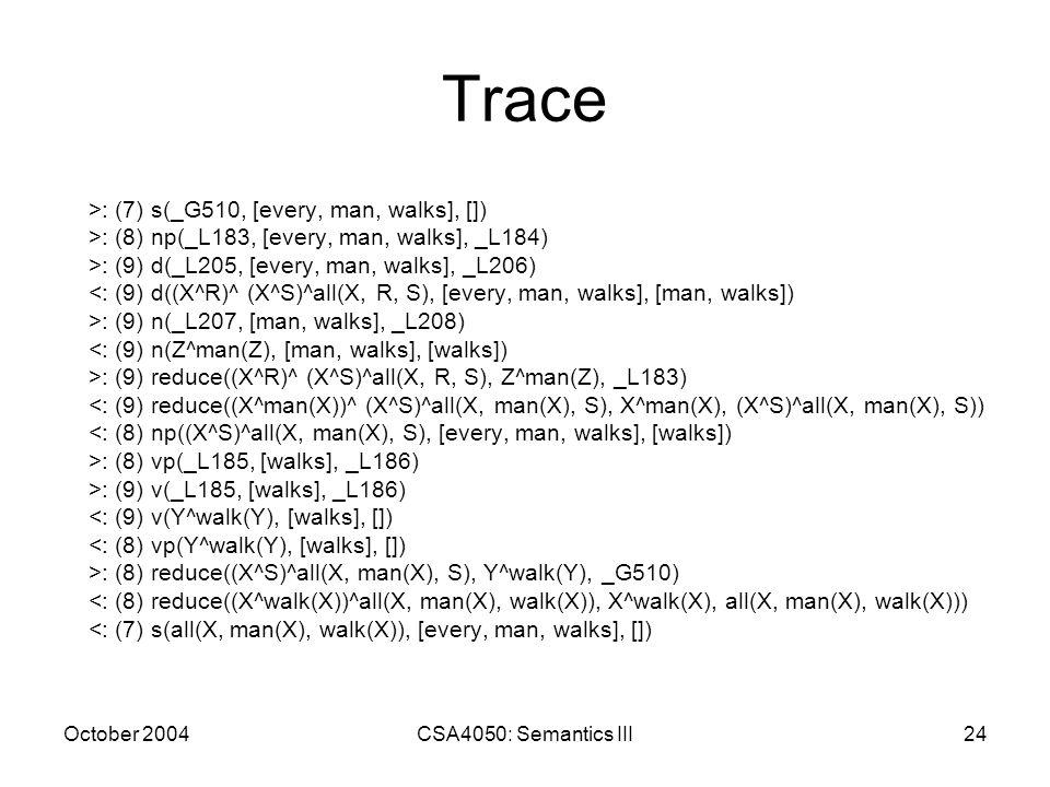 October 2004CSA4050: Semantics III24 Trace >: (7) s(_G510, [every, man, walks], []) >: (8) np(_L183, [every, man, walks], _L184) >: (9) d(_L205, [every, man, walks], _L206) <: (9) d((X^R)^ (X^S)^all(X, R, S), [every, man, walks], [man, walks]) >: (9) n(_L207, [man, walks], _L208) <: (9) n(Z^man(Z), [man, walks], [walks]) >: (9) reduce((X^R)^ (X^S)^all(X, R, S), Z^man(Z), _L183) <: (9) reduce((X^man(X))^ (X^S)^all(X, man(X), S), X^man(X), (X^S)^all(X, man(X), S)) <: (8) np((X^S)^all(X, man(X), S), [every, man, walks], [walks]) >: (8) vp(_L185, [walks], _L186) >: (9) v(_L185, [walks], _L186) <: (9) v(Y^walk(Y), [walks], []) <: (8) vp(Y^walk(Y), [walks], []) >: (8) reduce((X^S)^all(X, man(X), S), Y^walk(Y), _G510) <: (8) reduce((X^walk(X))^all(X, man(X), walk(X)), X^walk(X), all(X, man(X), walk(X))) <: (7) s(all(X, man(X), walk(X)), [every, man, walks], [])
