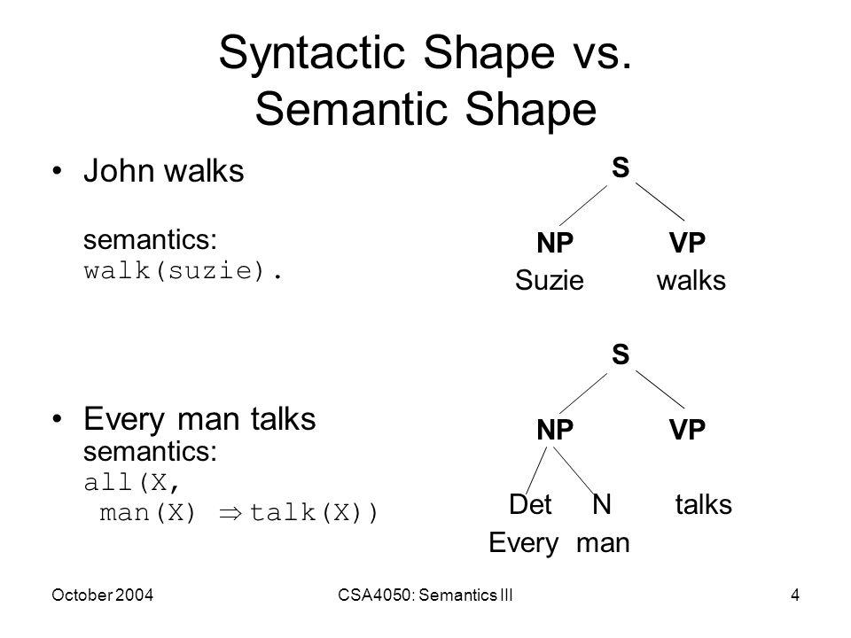 October 2004CSA4050: Semantics III4 Syntactic Shape vs. Semantic Shape John walks semantics: walk(suzie). Every man talks semantics: all(X, man(X) tal