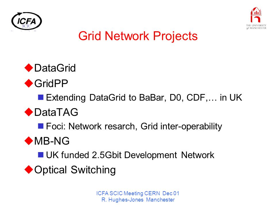 ICFA SCIC Meeting CERN Dec 01 R. Hughes-Jones Manchester Grid Network Projects DataGrid GridPP Extending DataGrid to BaBar, D0, CDF,… in UK DataTAG Fo
