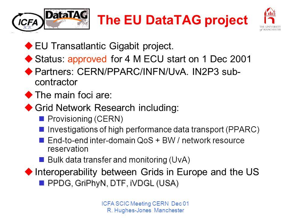ICFA SCIC Meeting CERN Dec 01 R.