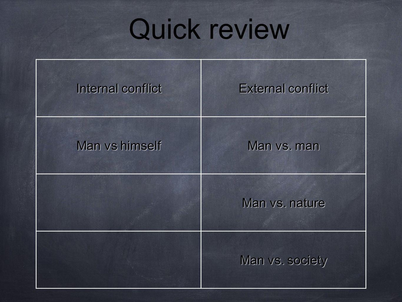 Internal conflict External conflict Man vs himself Man vs.