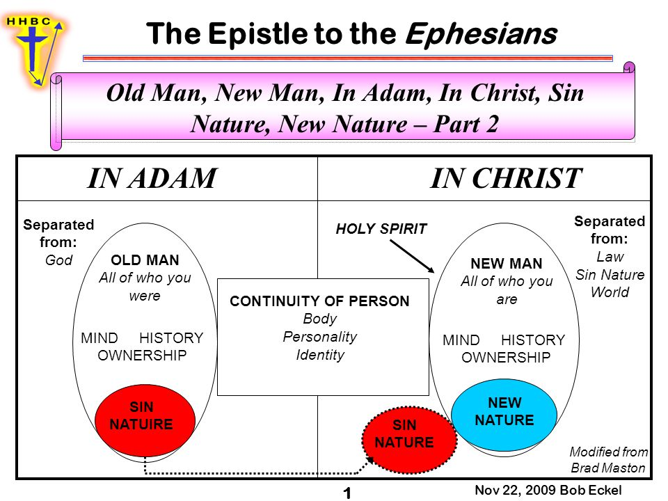 The Epistle to the Ephesians Nov 22, 2009 Bob Eckel 2 Old Man, New Man, In Adam, In Christ, Sin Nature, New Nature – Part 2 Old Man –Rom 6:6 Knowing this, that our old man is crucified with [Him], that the body of sin might be destroyed, that henceforth we should not serve sin.